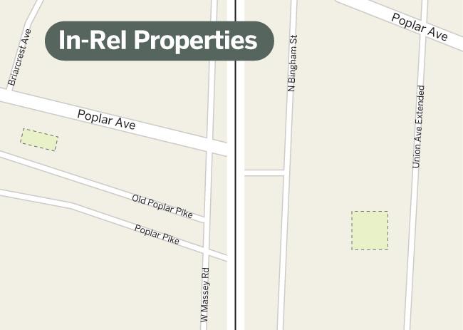 In Rel Properties Inc