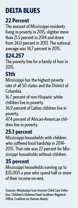 U201cThe High Cost Of Being Poor In Mississippi,u201d A 2016 Report From The  Childrenu0027s Defense Fund Southern Regional Office, The Mississippi  Low Income Child Care ...