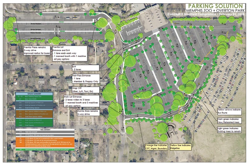 Zoo Parking Plan Draws Questions Skepticism Memphis Daily News – Parking Layout Plan